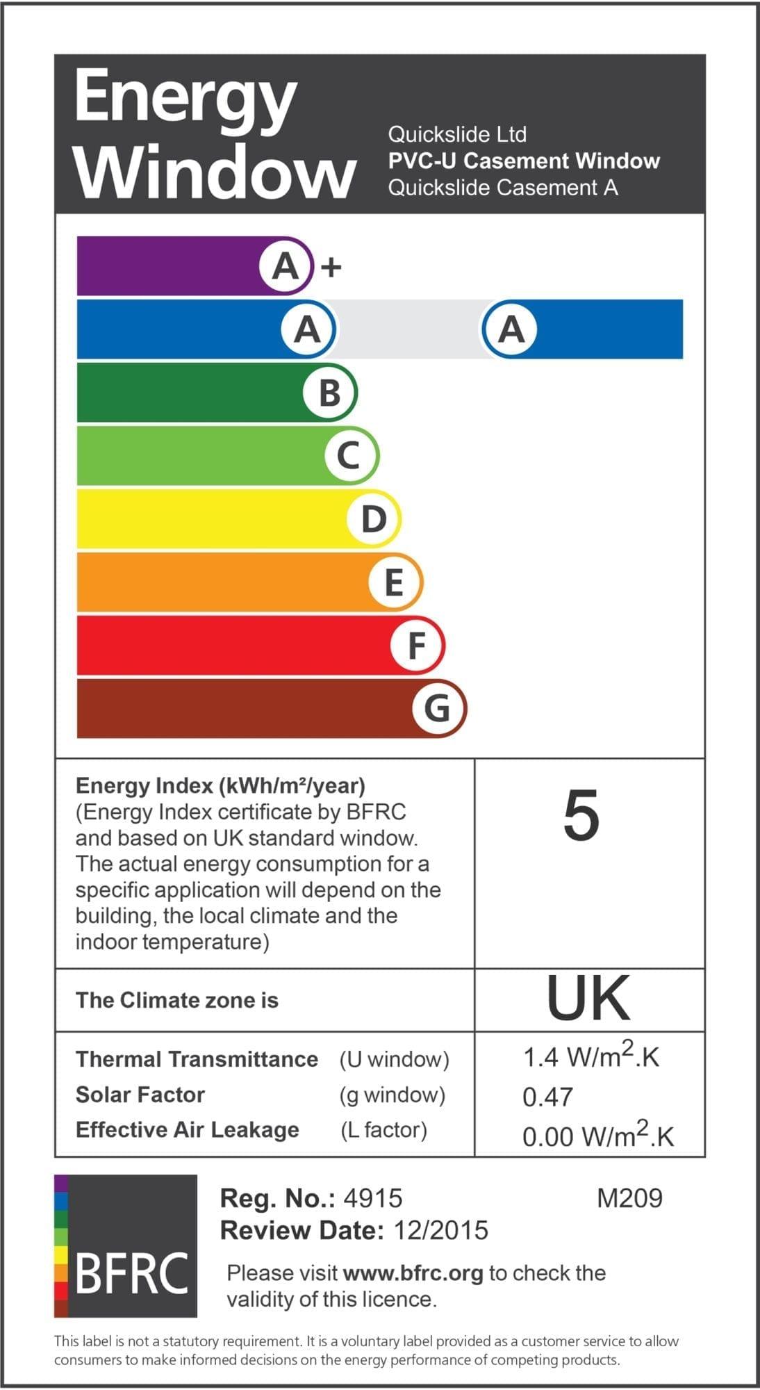 Pvcu casement windows energy rating quickslide for Energy windows